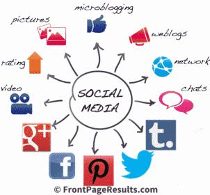 internet-marketing-beyond-social-media